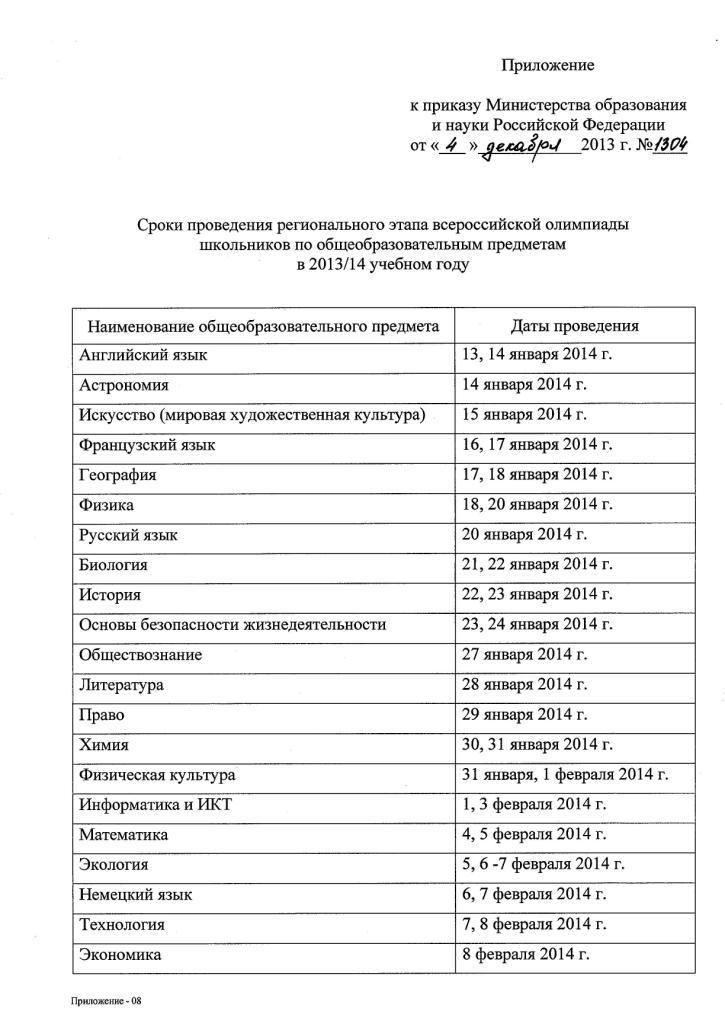 Всероссийская олимпиада по биологии 9 класс ответы