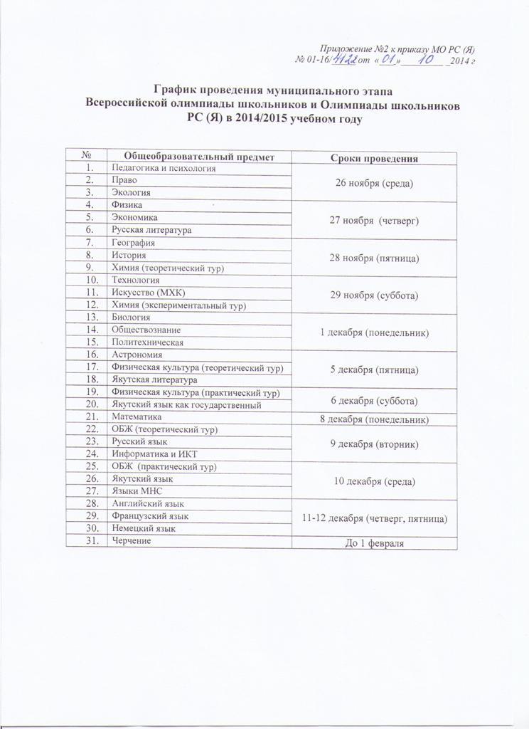 Олимпиада по географии 8 класс с ответами 2017-2017 муниципальный этап